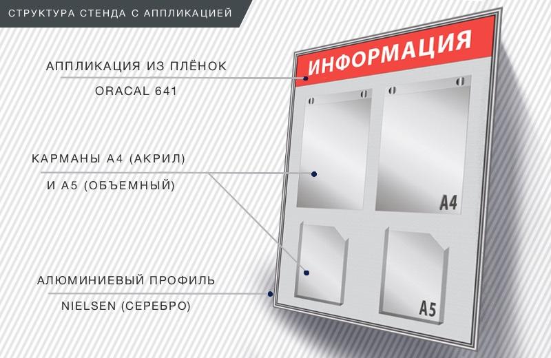 Схема стенда с аппликацией из плёнок oracal
