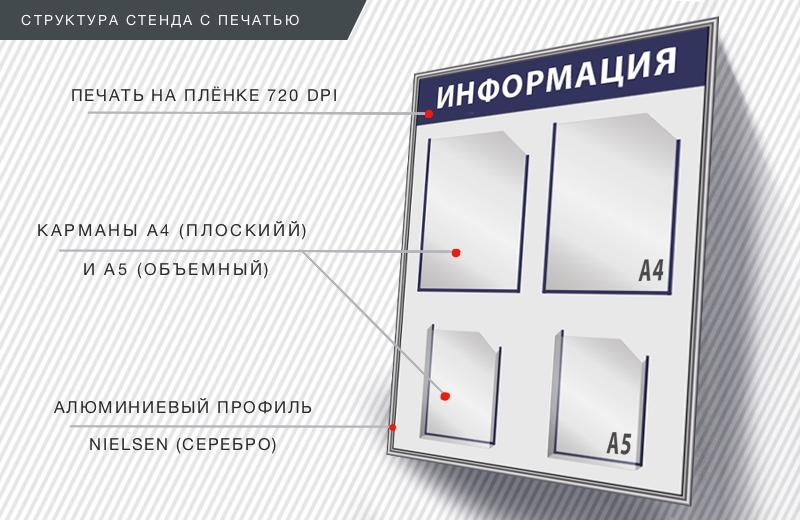 Схема стенда с печатью 720 dpi
